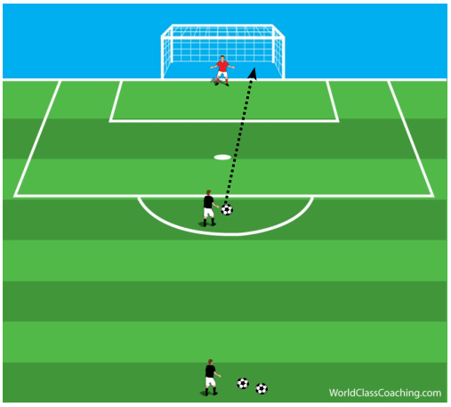 A Drill to Improve Quick Shooting