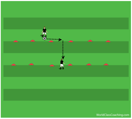 Quick Passing and Receiving Warm-Up