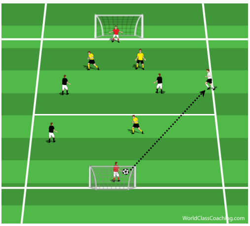 Attacking in Numbers Up Situations