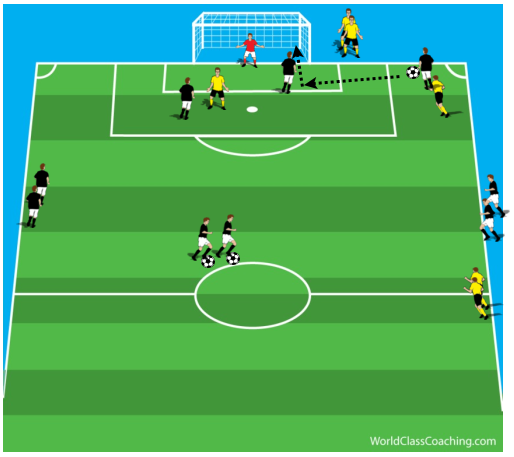 Crossing and Finishing Under Pressure