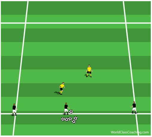 Defensive Pressure and Attacking Speed