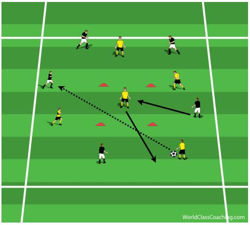 Possession and Finding a Target Player