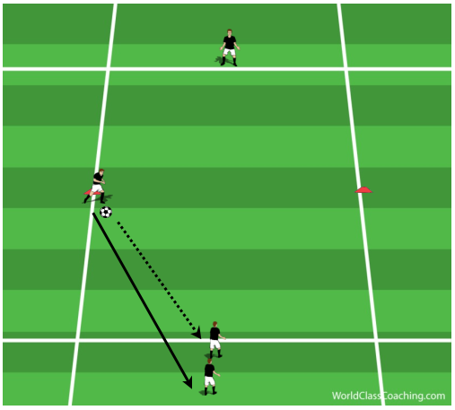 Passing and Movement off the Ball