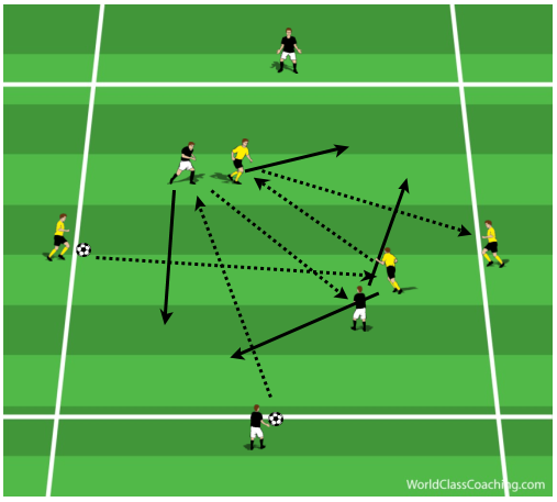 Warm-Up for Combination Play
