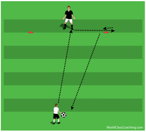 Receiving Balls, Turning and Quick Touches