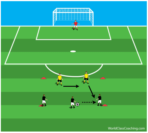 Preventing the Penetrating Pass