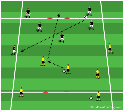 3 v 3 with Quick Transition