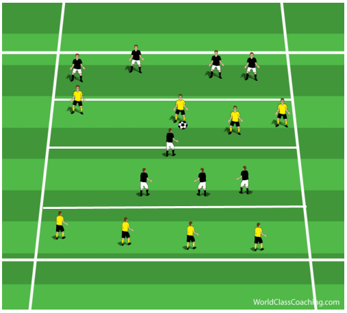 Defensive Shape and Passing