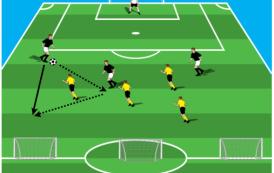 4 v 3 Defending Game