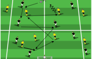 Attacking and Defending Possession Game