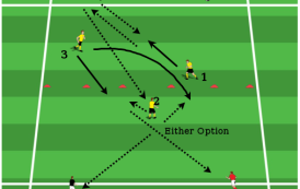Combining and Playing on Angles