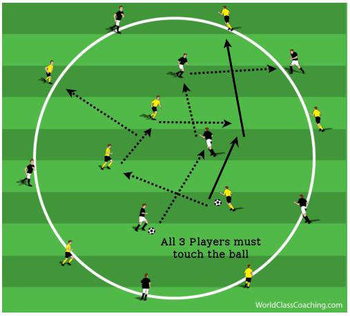 Circle Work - Part 1