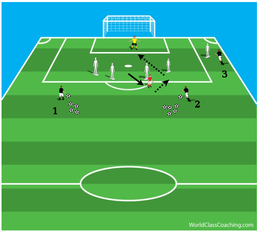 Individual Finishing - Shooting Quickly